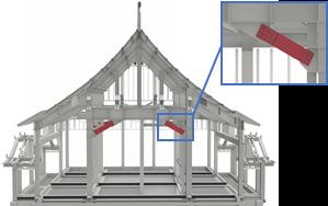 図2 制震ダンパーの取り付けイメージ(熊本城大天守6階)